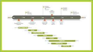 Schedule Template Project Plan Management Timeline In Excel