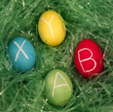 Happy Easter Xbox Image 813950 Xbox Know Your Meme