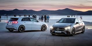 Mercedes Model Comparison Chart Mercedes Benz Sales 2018 Daimler Investors Reports