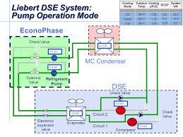 liebert ds wiring diagram wiring diagram and schematic Class B Fire Alarm Wiring Diagram at Liebert Fire Alarm Wiring Diagram