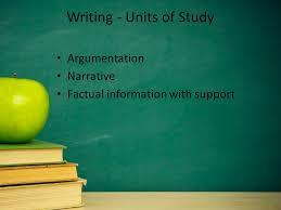 essay for argumentative writing vocabulary list