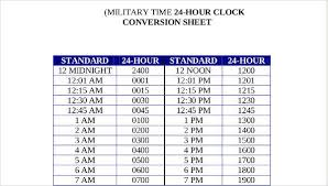 24 Hour Military Time Conversion Chart 7 Time Conversion Chart Examples In Pdf