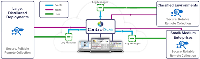 Security Siem Meets Controlscan Logrhythm Managed