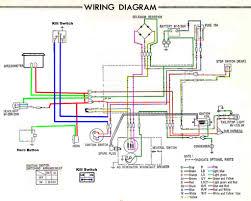 ct 90 wiring diagram new era of wiring diagram • honda trail 90 wiring wiring diagram explained rh 5 101 crocodilecruisedarwin com ct cabinet wiring diagram ct shorting block wiring diagram