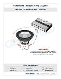 car stereo amplifier wiring diagram car image car stereo amplifier wiring diagram car auto wiring diagram on car stereo amplifier wiring diagram