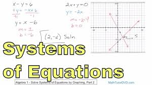 02 solve systems of equations by graphing part 2