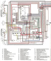 1970 vw bug wiring schematic wiring diagrams baywindow fusebox layout