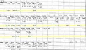 Genealogy Spreadsheet Template Entrepreneurship Genealogy Spreadsheet Template Awesome