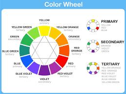 Colour Wheel Diagram Complementary Colour Wheel Paint Colour