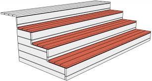 Eine treppe mit treppengeländern aus holz selber bauen ist etwas ganz besonderes, da der werkstoff einen ganz eigenen charme hat. Treppe Aus Holz Fur Die Terrasse Bauen Bauanleitung