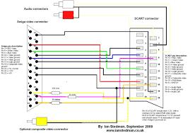 vga hdmi cable schematic diy enthusiasts wiring diagrams \u2022 HDMI Cable Hook Up Diagram vga to hdmi cable wiring diagram example electrical wiring diagram u2022 rh huntervalleyhotels co vga to
