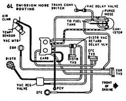 1985 el camino vacuum diagram bookmark about wiring diagram • 1981 chevy el camino vacuum lines i recently bought a 1981 el rh 2carpros com 1985 chevy cruise control diagram el camino ac vacuum diagram