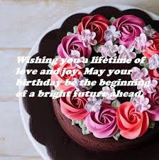 Happy Birthday Cake Wishes Pics Download Birthday Wishes