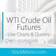 Nymex Crude Oil Price Live Chart Wti Crude Oil Futures Advanced Chart Live Stock Master