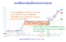 Morethan_stock