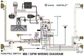 1947 willys jeep wiring simple wiring diagram site willys wagon wiring diagram wiring diagrams best 1947 willys jeep engine 1947 willys jeep wiring
