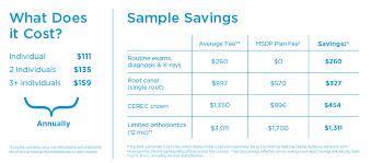 Humble Pediatrics My Chart My Smile Dental Plan