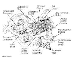 Fine rsm apexi wiring diagram festooning everything you need to