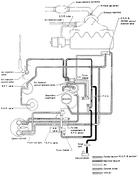 14 engine vacuum schematic 1987 e16s engine with california and canada emissions packages