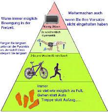 Gesundheit UND Krankheiten Studium, škola, wiki