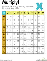 Alex's Multiplication Table | Worksheet | Education.com