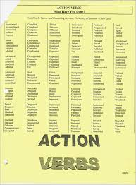 Action Words For Resume Luxury Action Verbs For Resume Samples