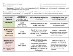 Characteristics Of Charts 15 Economic Systems Chart Characteristics Of Economic