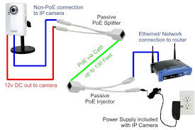 cat5 splitter wiring diagram on cat5 images free download images Cat5 Poe Wiring Diagram cat5 splitter wiring diagram on cat5 splitter wiring diagram 14 phone jack wiring diagram cat 5 wiring diagram wall jack cat5 wiring diagram for poe