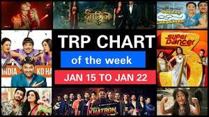 Trp Chart Khatron Ke Khiladi Beaten The Kapil Sharma Dhow Naagin 3 Out Super Dancer In