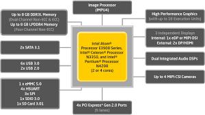 Intel Atom Performance Chart Apollo Lake Overview Intel