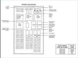 pontiac g5 fuse box location easela club Pontiac Sunfire Fuse Box pontiac g5 fuse box diagram free download wiring location co solved