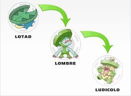 Cacnea Evolution Chart 39 Rational Pokemon Cacnea Evolution Chart