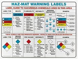 Hazardous Materials Labeling Chart