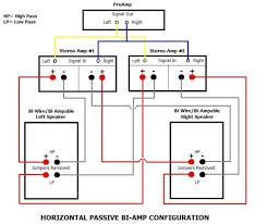 bi amping vertical vs horizontal com graphic