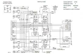54 best of fisher plow wiring harness diagram diagram tutorial fisher plow wiring harness kit at Fisher Plow Wireing Harness