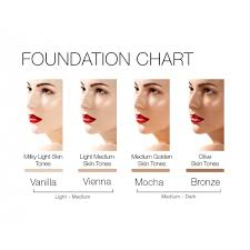 cover anniversary vip skin clone glow winner best mineral foundation trio