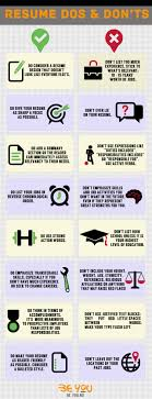 resume dos and don ts ly resume dos and don ts infographic