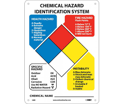 Material Identification Chart Spanish Nfpa Hazmat Identification Chart