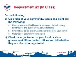 Chart Organization Of Local Government Citizenship In The Community Merit Badge Class Instructor