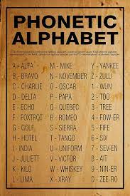 There are 26 letters in the english alphabet but they stand for at least 44 sounds of real english. Amazon Com Nato Phonetic Alphabet Unframed Poster Or Print Code Words Handmade