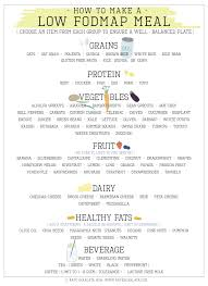 Ibs Diet Chart How To Treat Ibs Naturally The Low Fodmap Diet Incl