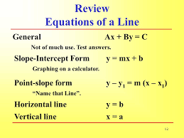 12 review equations of a line generalax by c not of much use