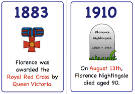 florence nightingale theory florence nightingale nursing theory term paper service bgessayjncv