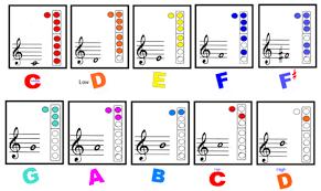 Yamaha Recorder Finger Chart Www Bedowntowndaytona Com