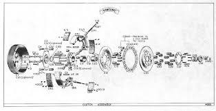 the vincent motorcycle clutch