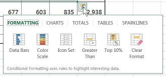 Microsoft Excel 2013 Charts What Are The Top 10 Excel 2013 New Features