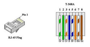 568a wiring diagram 568a image wiring diagram 568a wiring diagram 568a wiring diagrams on 568a wiring diagram