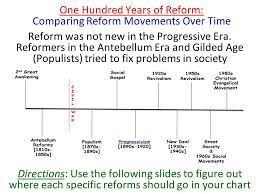 Progressive Legislation Chart Answers Essential Question What Were The Important Reforms Of The