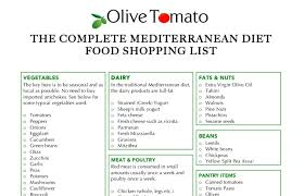 Meditation Diet Chart The Complete Mediterranean Diet Food And Shopping List