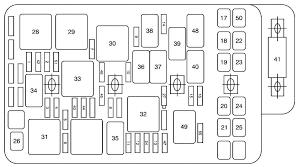 wiring diagram 2008 saturn outlook wiring diagrams schematics 1997 saturn sl2 wiring diagram wiring diagram for 2008 saturn sky wiring diagram 1998 saturn sl2 wiring diagram 1995 saturn wiring diagram saturn sky fuse box diagram wiring diagrams